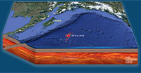 Largest earthquake on the planet, until the next one