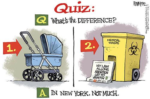 jpg Political Cartoon: Quiz