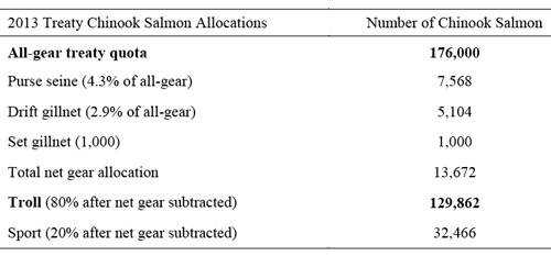 jpg ADF&G Announces 20134 Southeast Alaska Alaska Chinook Salmon Havest Quots
