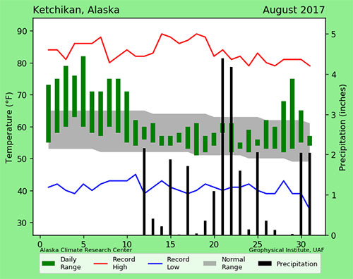 jpg Wetter than normal August in Southeast