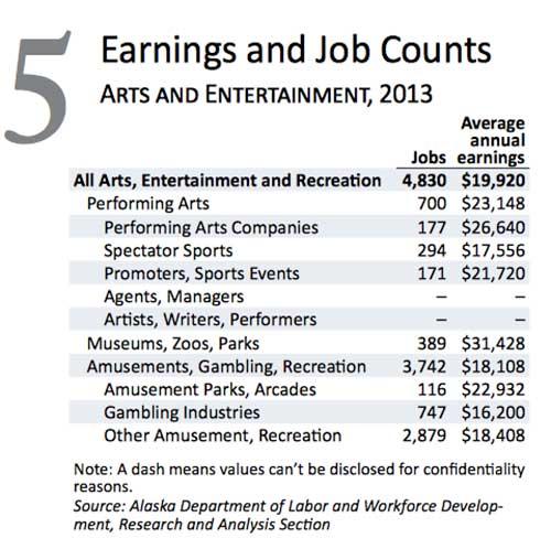 jpg Job counts...