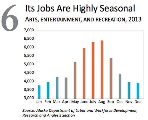 jpg Jobs are seasonal...