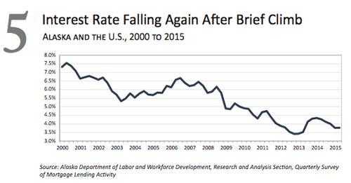 jpg Interest Rate