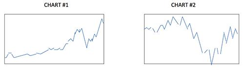 jpg Charts